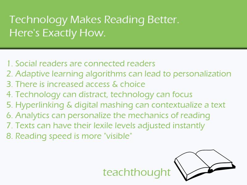 how technology improves education essay