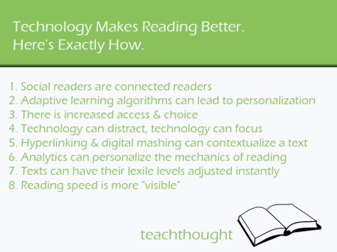 technology-improves-reading